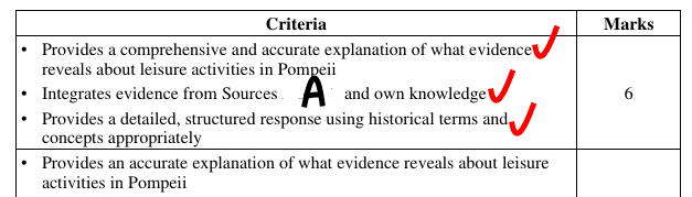 HSC Ancient History short answer marking criteria