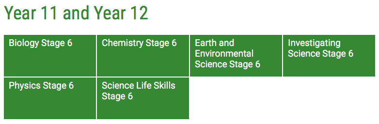 NSW Science Curriculum subjects
