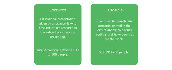 UNSW Psychology Teaching Format