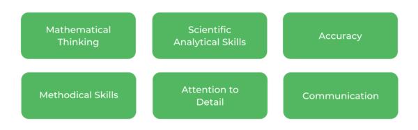 USYD Pharmacy - Skills