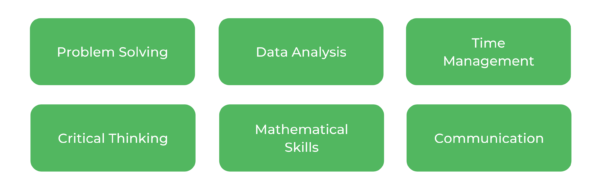 Bachelor of Economics USYD - Skills