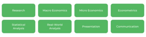 Macquarie University Economics - Skills