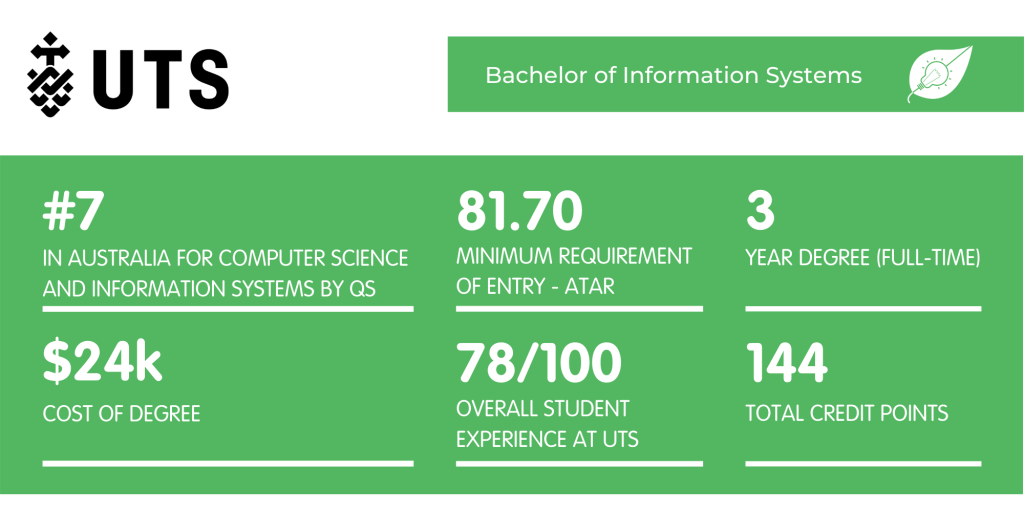 UTS Information Systems - Fact Sheet