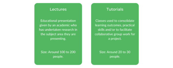 UTS Media Arts and Production - Class Structure