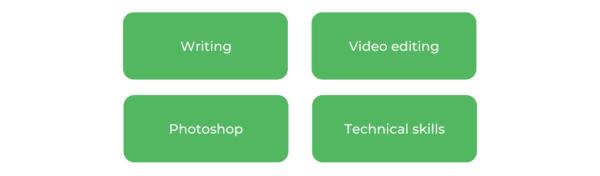 Media and Communications USYD - Skills
