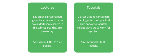 Bachelor of Education UNSW - Class Structure
