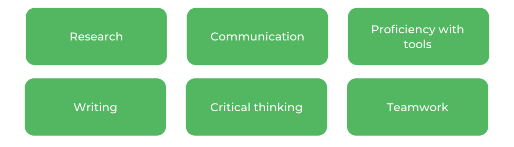 WSU Communications - Skills
