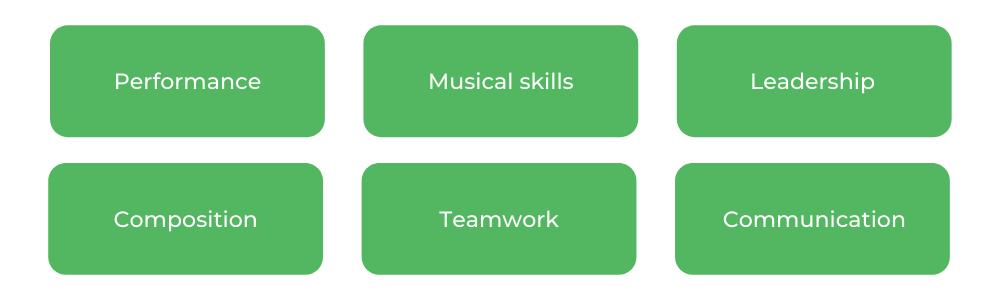 UNSW Music - Skills