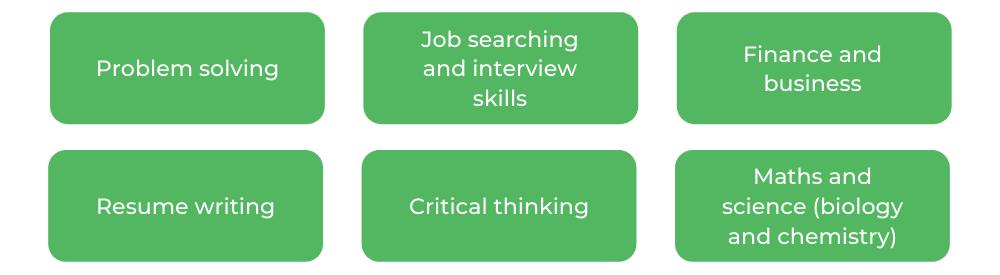 Biomedical Engineering UTS - Skills