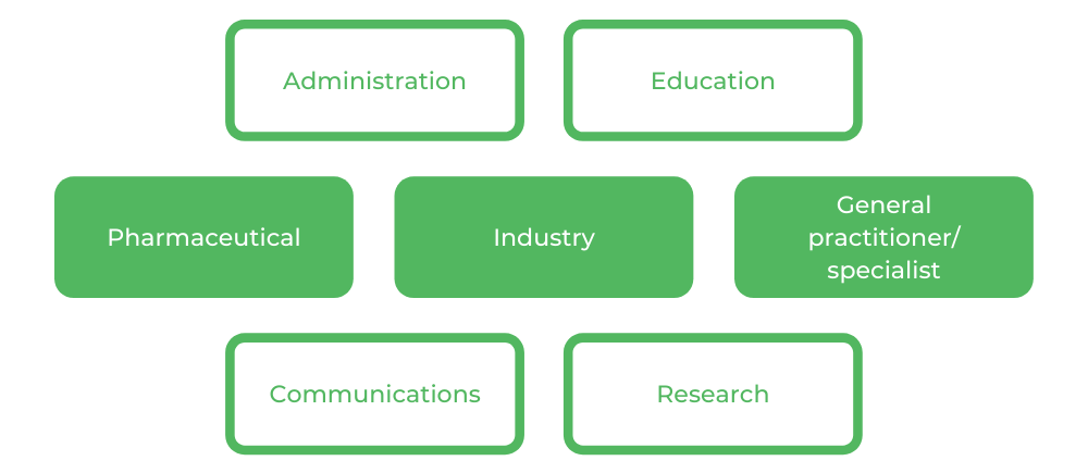 Medicine USYD - Careers