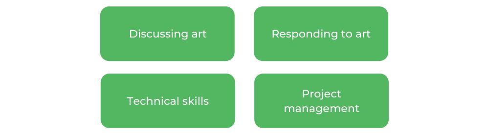 Bachelor of Visual Arts - Skills