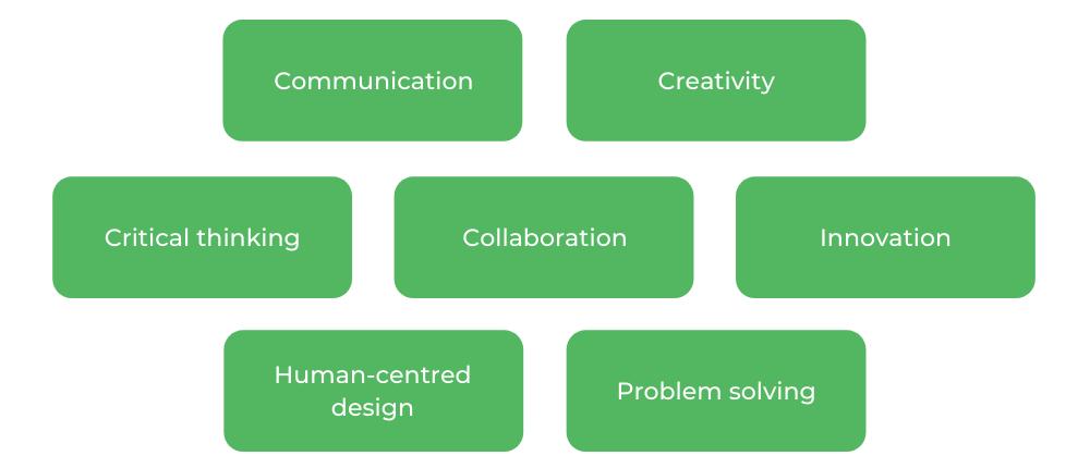 Design Computing USYD - Skills