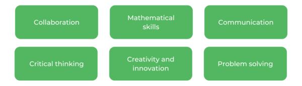 Macquarie University Computer Science - Skills