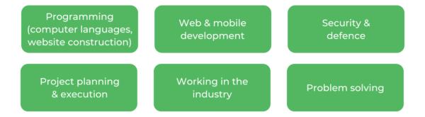 Software Engineering USYD - Skills