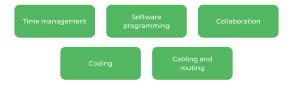 WSU Computer Science - Skills