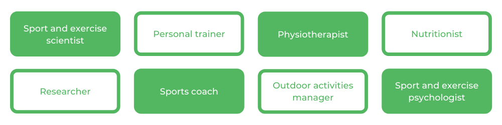UTS Sport and Exercise Science - Careers