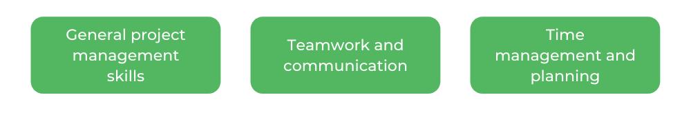 USYD Project Management - Skills