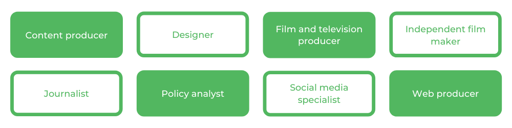 Macquarie University Media - Careers