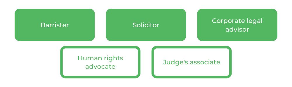 Law WSU - Careers