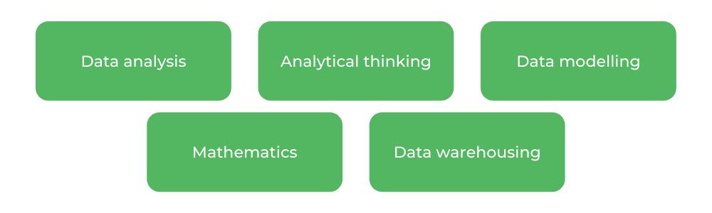 Data Analyst - Characteristics
