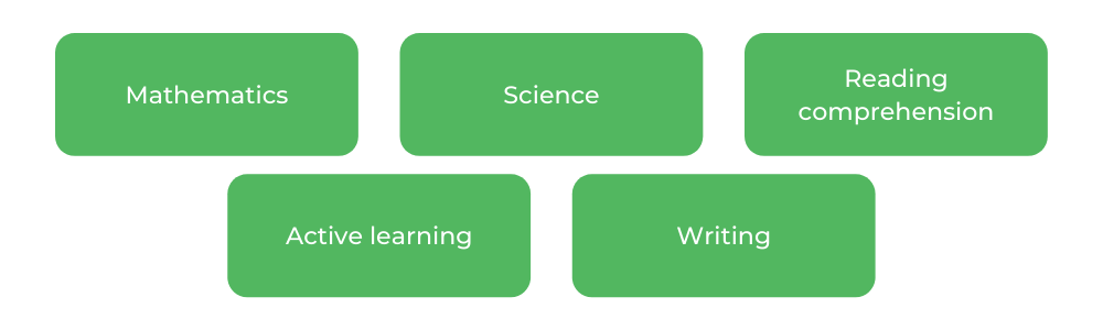 What Does a Physicist Do? - Characteristics