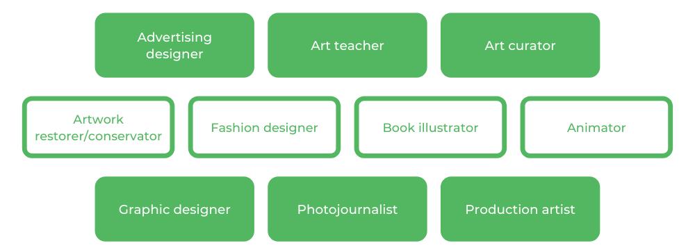 ANU Visual Arts - Careers