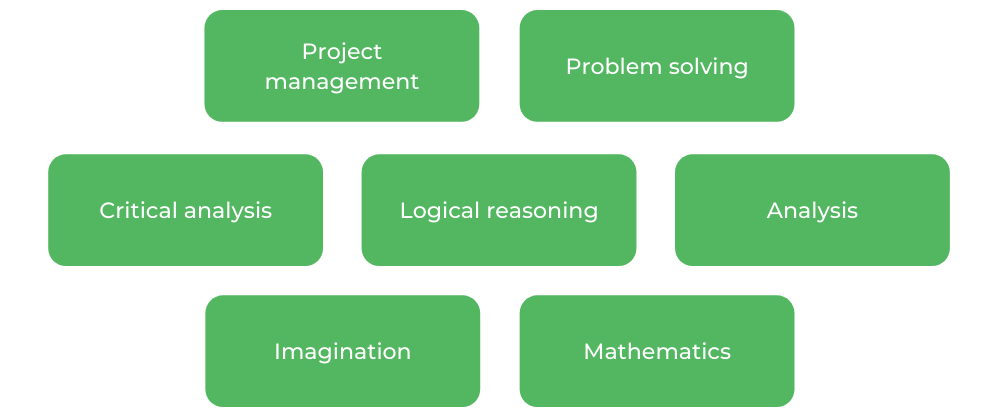 RMIT Civil Engineering - Skills