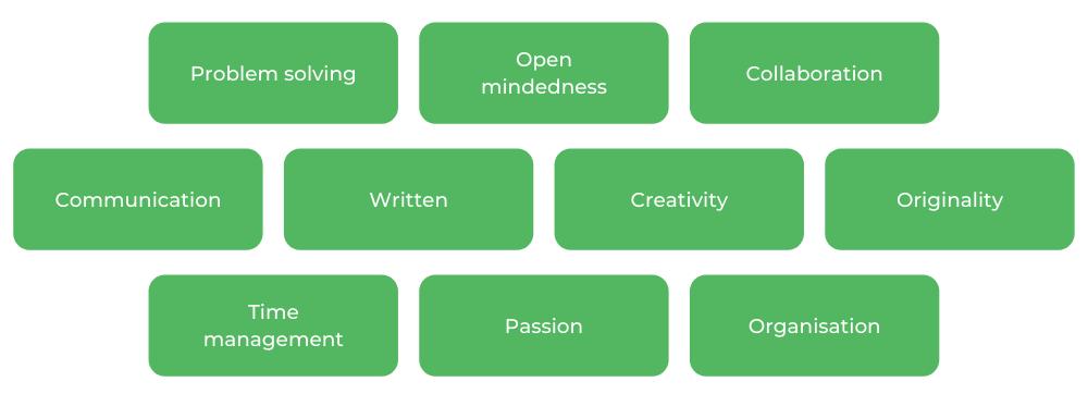 QUT Creative Industries - Skills