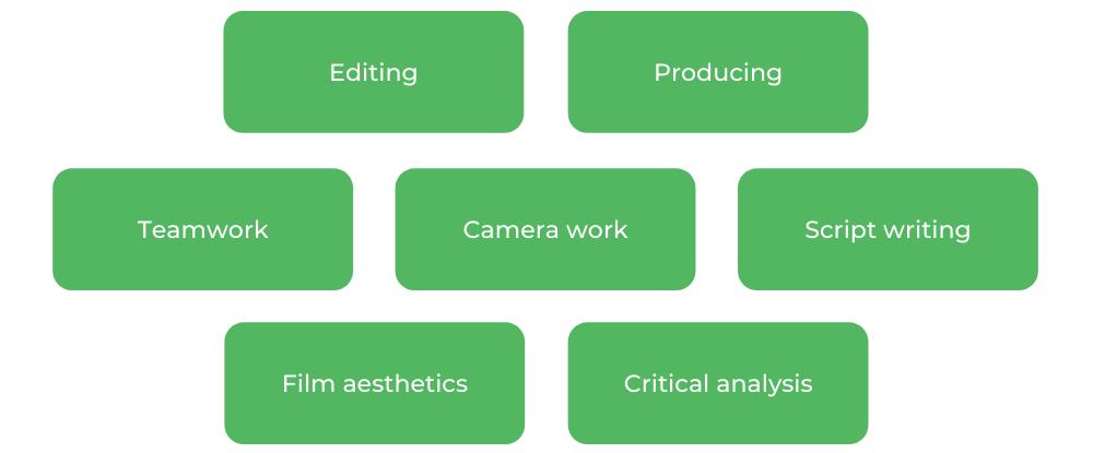 Griffith Film School - Skills