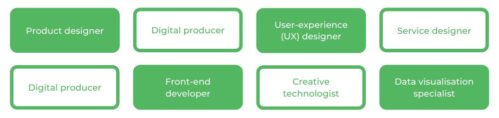 USYD Design Computing - Careers
