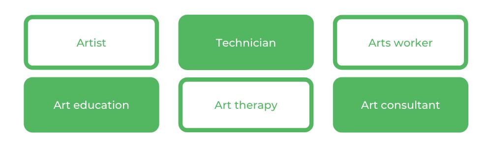 Visual Arts USYD - Careers
