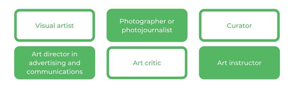 UNSW Fine Arts - Careers