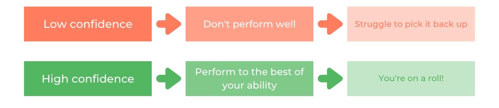 HSC Confidence - Diagram