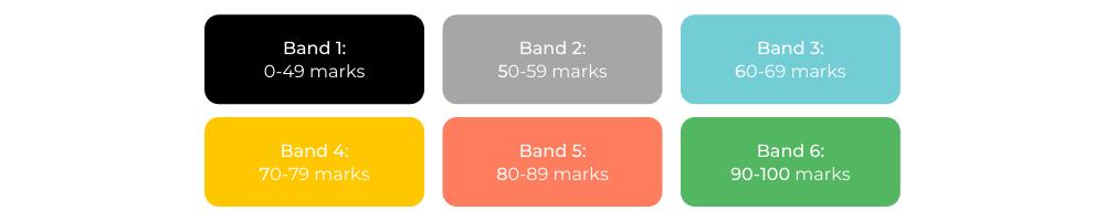 HSC Bands