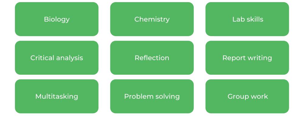 ANU Health Science - Skills