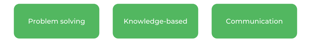 Bachelor of Science UniMelb - Skills
