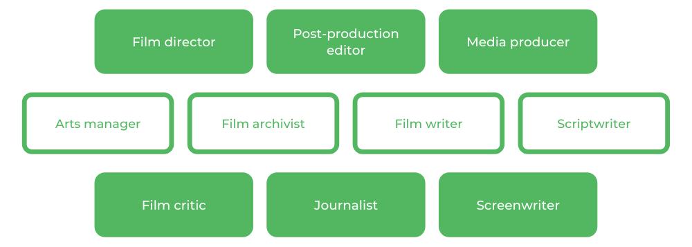 USYD Film Studies - Careers