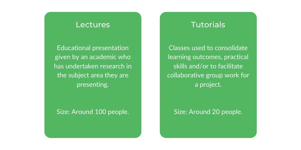 Monash Economics - Class Structure