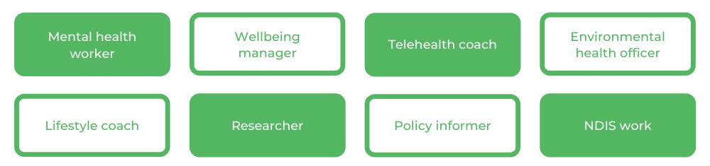 ANU Bachelor of Health Science - Careers
