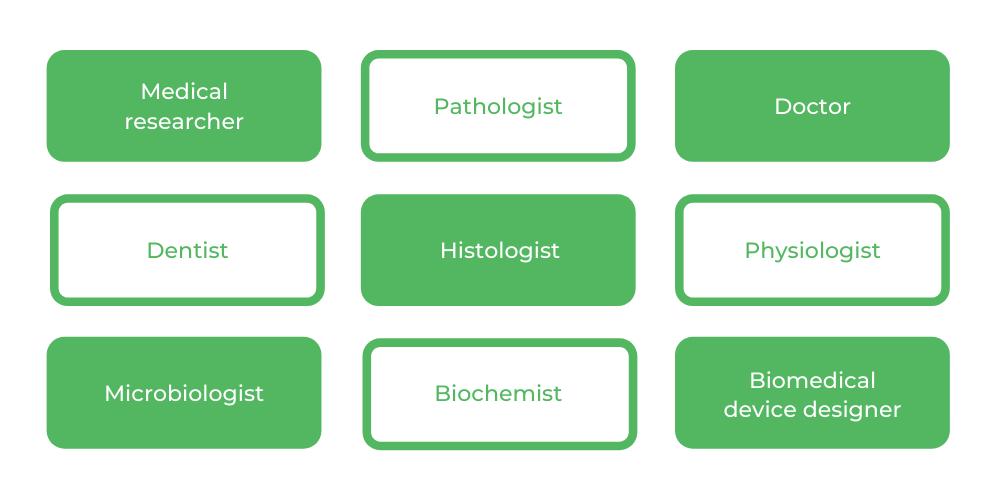 Medical Science USYD - Careers