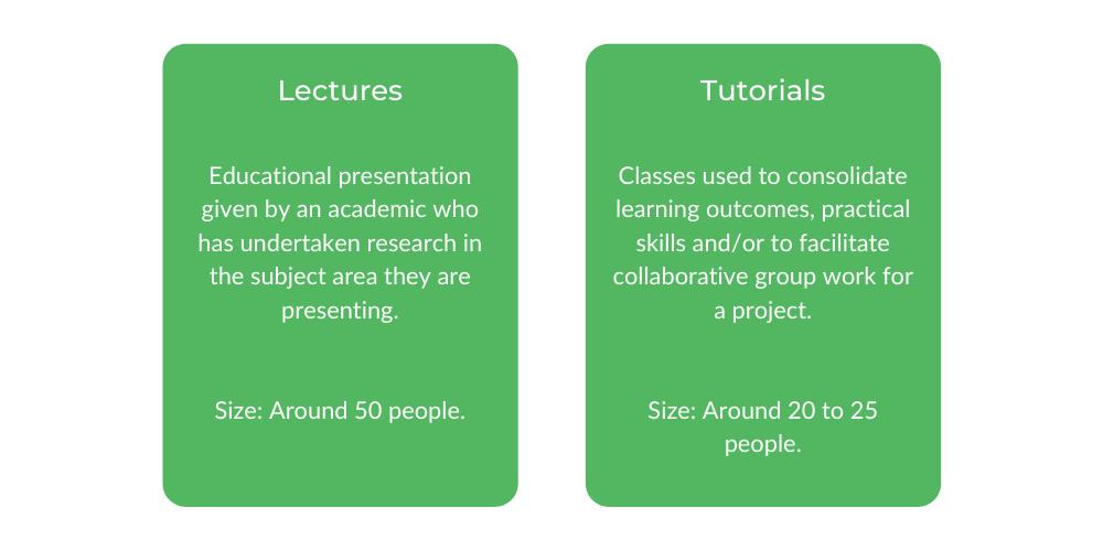 QUT Psychology - Class Structure