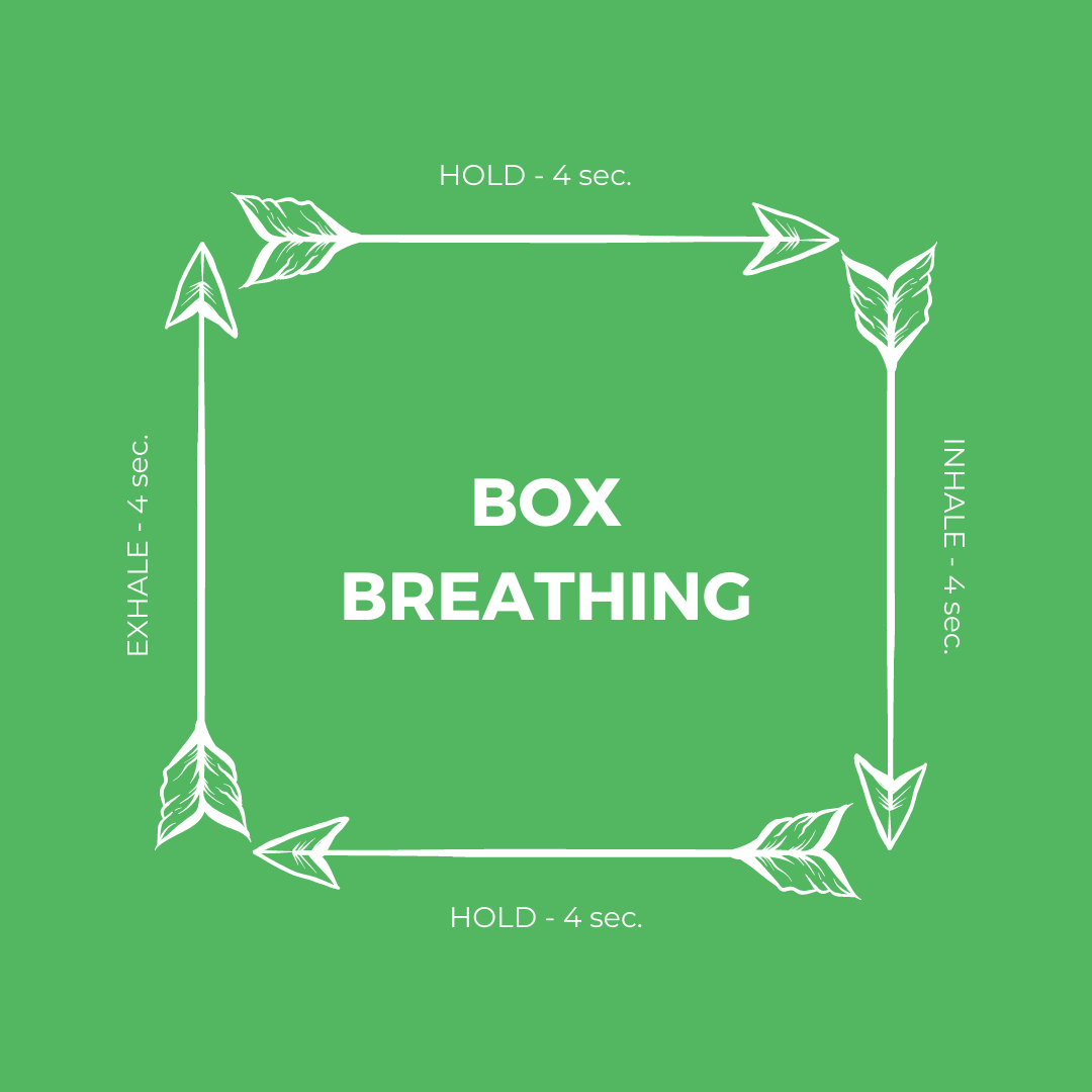 How to Stop a Panic Attack - Box Breathing