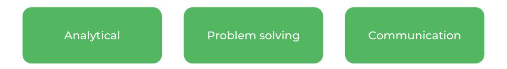 RMIT Software Engineering - Skills
