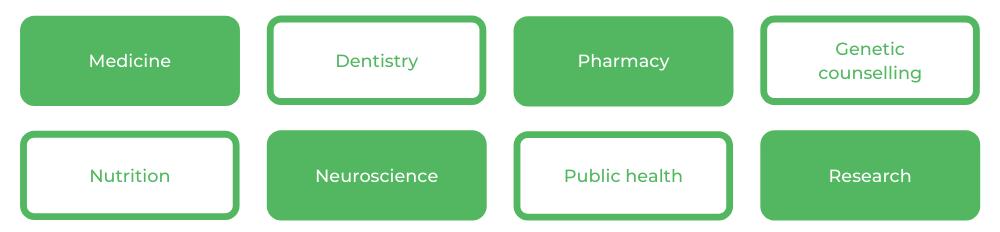 Monash Biomedical Science - Careers