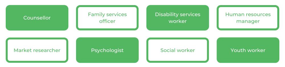Psychology QUT - Careers