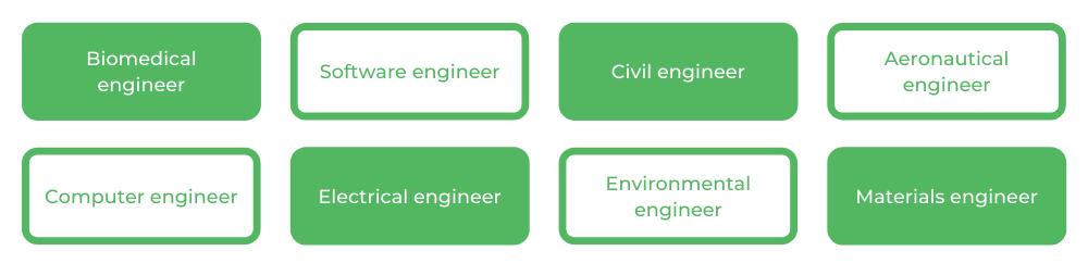Bachelor of Engineering ANU - Careers