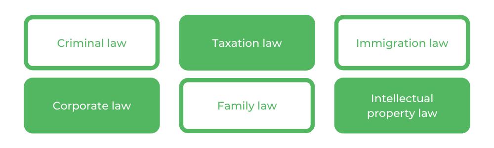 Law Monash - Careers