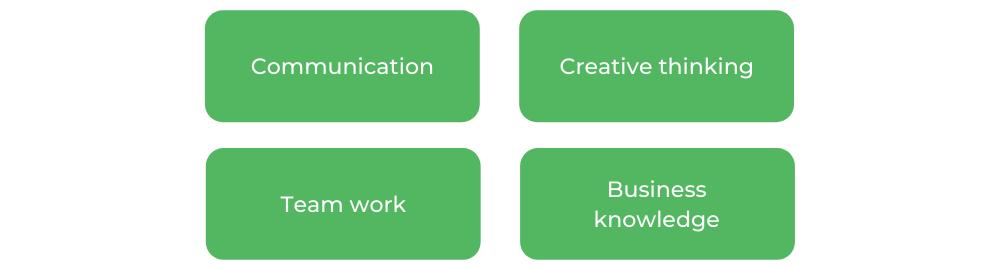 Monash Marketing - Skills