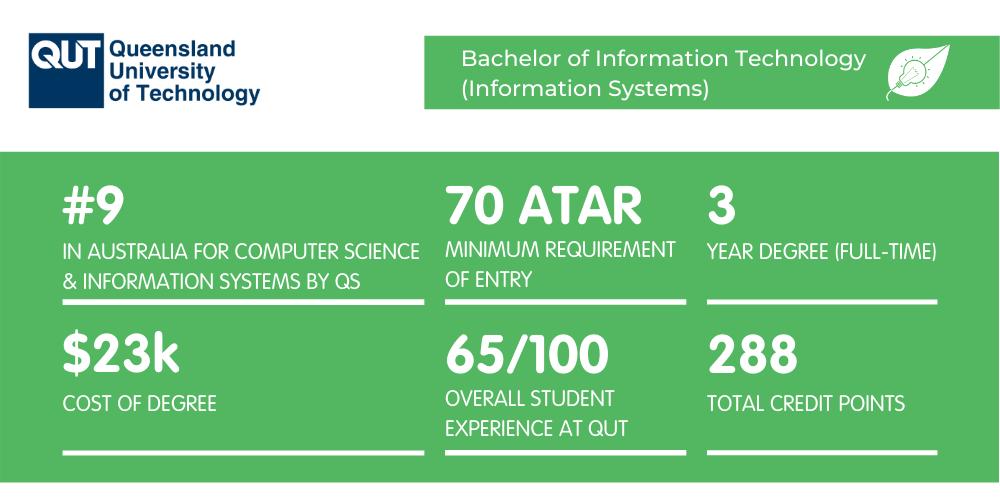 QUT Information Systems - Fact Sheet