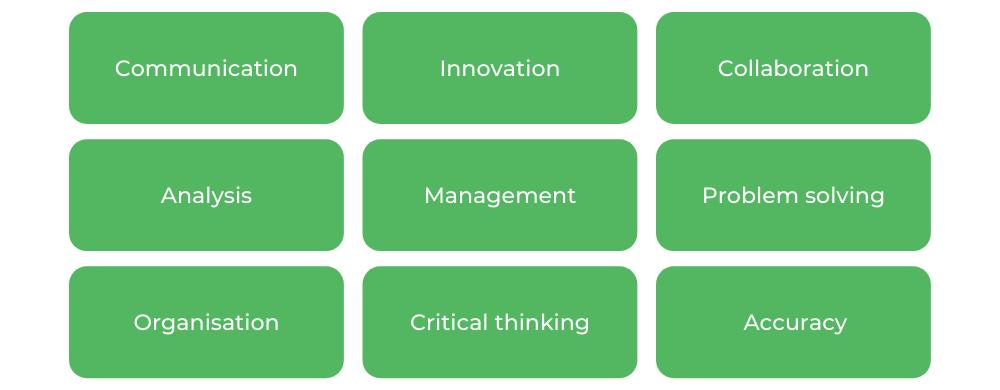 QUT Information Systems - Skills